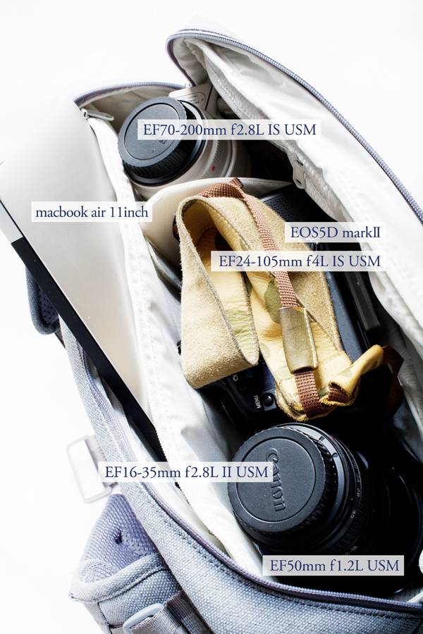 Incase(インケース) カメラバッグ Ari Marcopoulos Camera Bag
